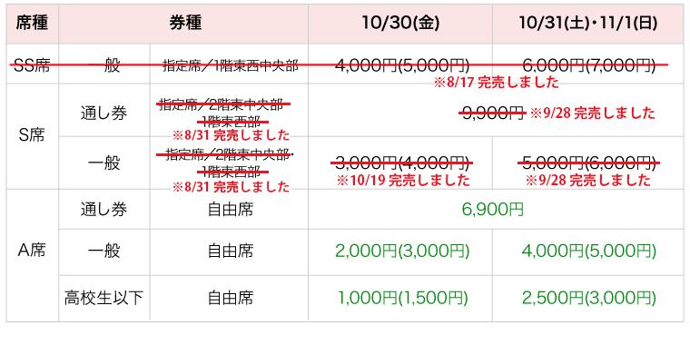前売販売【9月1日~10月29日発売分】および当日販売